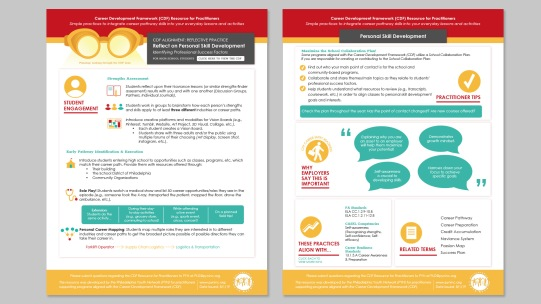 "PYN Practitioner Resource for ""Personal Skill Development"" front and back"