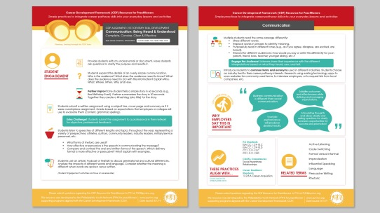 "PYN Practitioner Resource for ""Communication"" front and back"