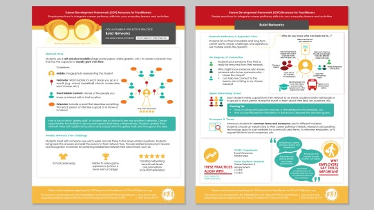 "PYN Practitioner Resource for ""Networking"" front and back"